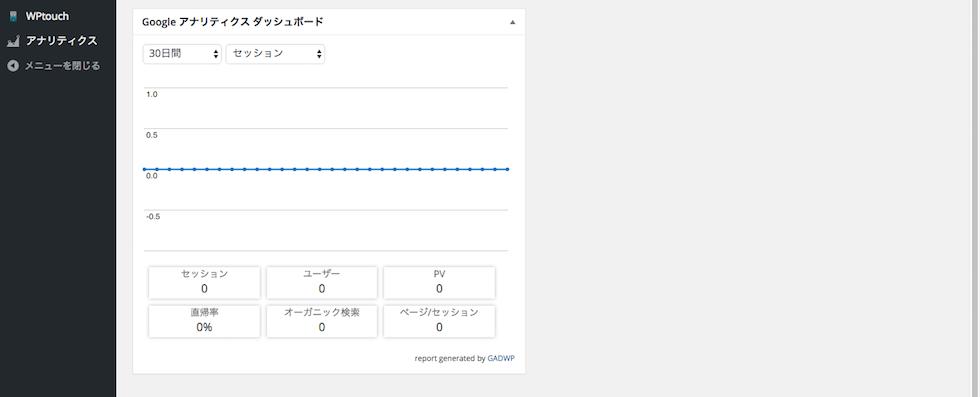 Google Analytics Dashboard for WP・ダッシュボード