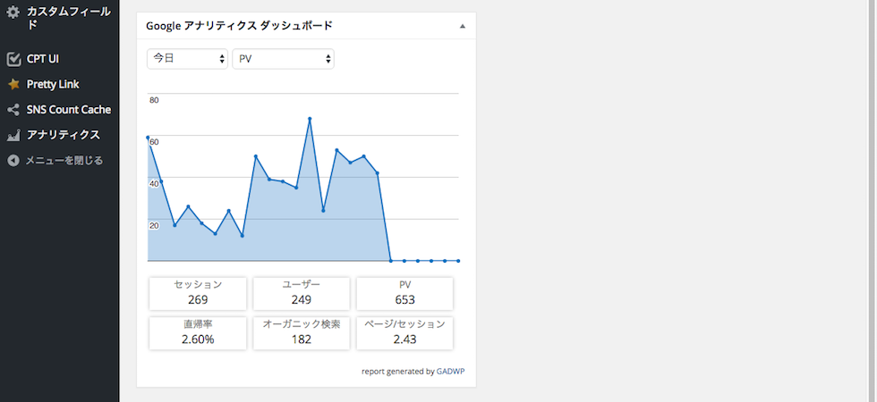 Google Analytics Dashboard for WP・PV(ベージビュー)