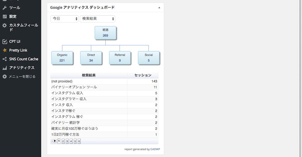 Google Analytics Dashboard for WP・検索結果
